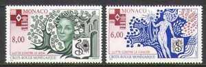 Monaco 1994 Red Cross/Women/AIDS/Cancer/Medical/Health/Welfare 2v set (n20384)