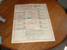 Rover P5b Wiring Diagram Great Installation Of Wiring