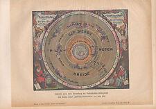1903 Astronomía alemán impresión facsímil Antiguo De cuenta del sistema ptolemaico