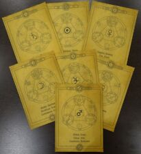 Set of Scrolls 7 Planetary Forces