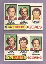 1977-78 OPC O-PEE-CHEE 1976-77 NHL League Leaders  Set