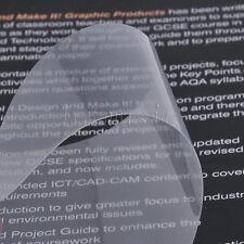 2* Transparent Adhesive Acoustic Guitar Pickguard Scratch Plate Tear Drop Shape
