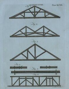 1797 ORIGINAL PRINT ARCHITECTURE VARIOUS ROOFS