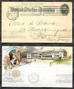 p358 - Chicago 1898 Columbian Exposition Postcard. World's Fair Station Postmark