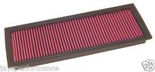 KN AIR FILTER (33-2172) FOR VOLKSWAGEN POLO CLASSIC/VARIANT 1.9D 8/1999 - 2001