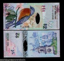 Полимерные банкноты