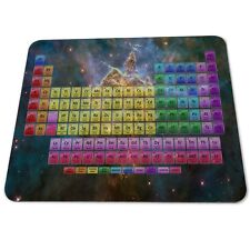 Periodic table mouse mat 220 x 180 x 2mm