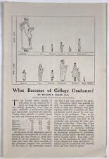 1912 College Graduates Yale University Occupation Stats Advertising Print Ad