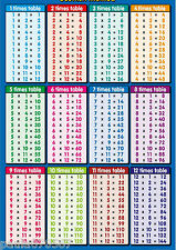 Tables POSTER or Handy Size Multiplication Table, full colour  KS 2 - 4 learning