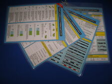 Cockpit Card - Chart Symbols & Abbreviations - Boat Yacht Sailing - New - MS10