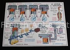 Rare affiche scolaire Automobile I Moteur a explosion carburateur MDI 89*66