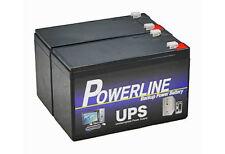 Powerline UPS Battery for APC SMART UPS SUA750I UPS