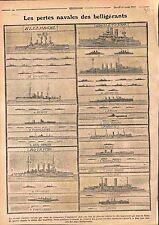 Pertes Navales Cruiser Kaiserliche Marine Submarine Royal Navy WWI 1915