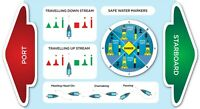 MARINE SAFETY Navigation Guide Sticker,Decal,Boat,JET SKI WATER CRAFT 220 X 110