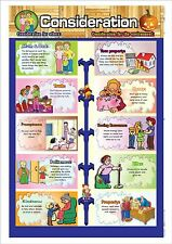 A2 Laminated Consideration Consideration environment kids educational poster