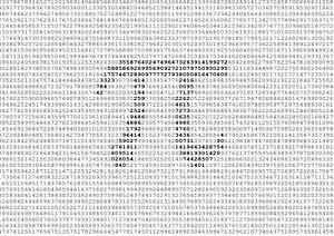 Cool Pi Digit Number Poster Size A4 / A3 Math Mathematics Poster Gift #13157