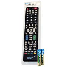 """HQRP Remote Control for Sharp 19""""-32"""" Series LCD HD TV CGB118WJSA RRMCGB118WJSA"""