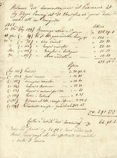 Bilancio dell'Amministrazione all'Epoca della morte dell'Amministratore 1848
