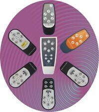 Motor Mover Remote  Handset  Purpleline Enduro Quattro Royal Towsure Autoengage