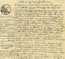 Firenze Nota Credito Ipotecario Barone Pietro Amadeo Foques de Vagnonville 1861