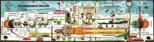 REVELATION OF THE WORD: Teacher's Edition Bible Prophecy Chart - 8 Feet Long!