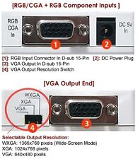 15Khz RGB RGsB RGBS CGA 480i Component RGB To VGA Scan Line Doubler