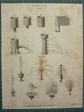 1811 fechado Antiguo impresión ~ Hidráulica fluidos ~ fuente