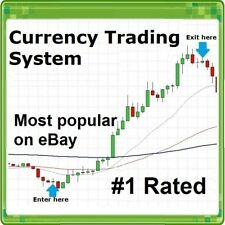 Expert Currency Trading System / Strategy -  LAST FEW LEFT - not ea signal