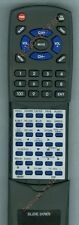 Replacement Remote for SONY RMADP057, BDVE580, BDVT58, 148943811