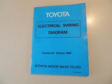 Toyota Land Cruiser BJ HJ FJ 40 55 Wiring diagram Schaltpläne Werkstatthandbuch