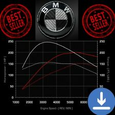 BMW ECU Map Tuning Files Stage 1,2 (Remap Files)