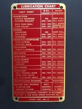South Bend (Brass) Name Plates ( Lubrication Chart )