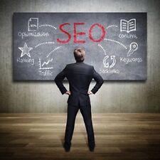 Content-Marketing mit Wirkung, mehr Links, mehr Besucher, Wert: 979 Euro