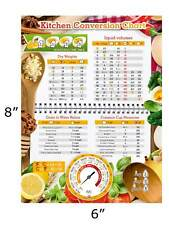 Common Measures Kitchen Conversion Chart Premium Design Fridge Magnet