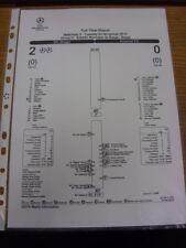 23/11/2010 Teamsheet: Braga v Arsenal [Full Time Report]. If this item has any f