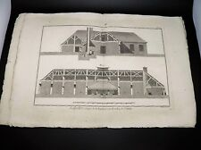SALPETRE 8 Planches originales XVIII Encyclopédie Méthodique SEL RAFFINERIE 1785
