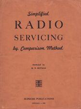M.N. Beitman - Simplified Radio Servicing by Comparison Method (1945) - Cd