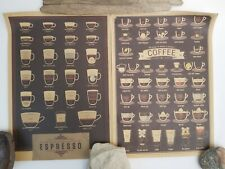Coffee Shop Poster Decor Espresso Cup Pictures Kraft Paper 20 x 14 Inch Set of 2
