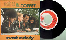 Milk & Coffee - Cinderella /Sweet melody