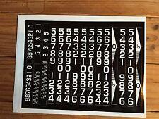 Self-adhesive vinyl decal number set for petrol bowser reels Black (calcometers)