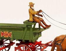 Berkshire Valley Models O/On3/On30 1/48 Wagon Driver #1, 1 per pkg #297