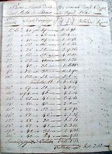1845 MANOSCRITTO SUL GUADAGNO DEL MASSELLO RICAVATO DA PIOPPI A PESARO