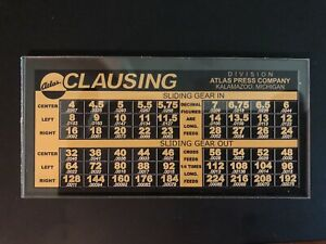 Atlas Clausing 6300 Series Lathe Chart