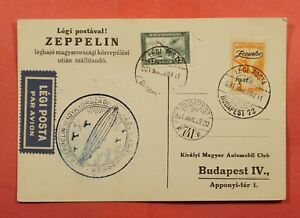 1931 HUNGARY ZEPPELIN AIRMAIL POSTCARD BUDAPEST