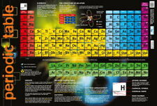 "023 CHEMISTRY Table - Element Formula 20""x14"" Poster"