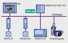 Siemens S7-300 Training and Tutorials