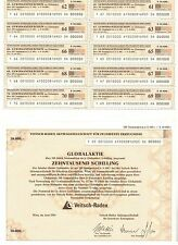 Veitsch-Radex AG para fuego productos fijos 1994 Viena 10000 chelines global