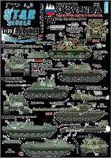 Star Decals 1/35 Slovenija #1 - TO (Territorian Obramba) The Ten-Day-War 1991