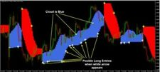 New Science of Trading - Rapid Trade Finder - Manual Forex System MT4