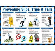 Workplace Health And Safety Slips Trips & Falls Sign Risks Hazards & Accidents